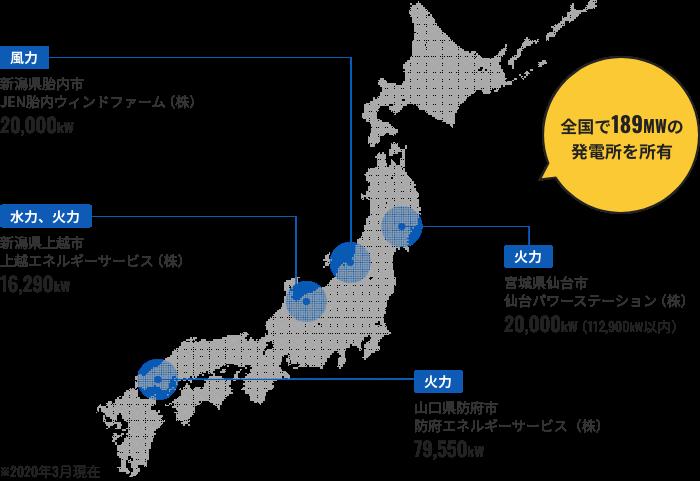 伊藤忠エネクスグループ 発電所の例図