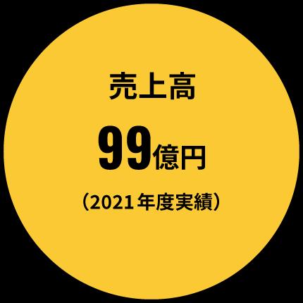売上高 67億円(2020年度実績)